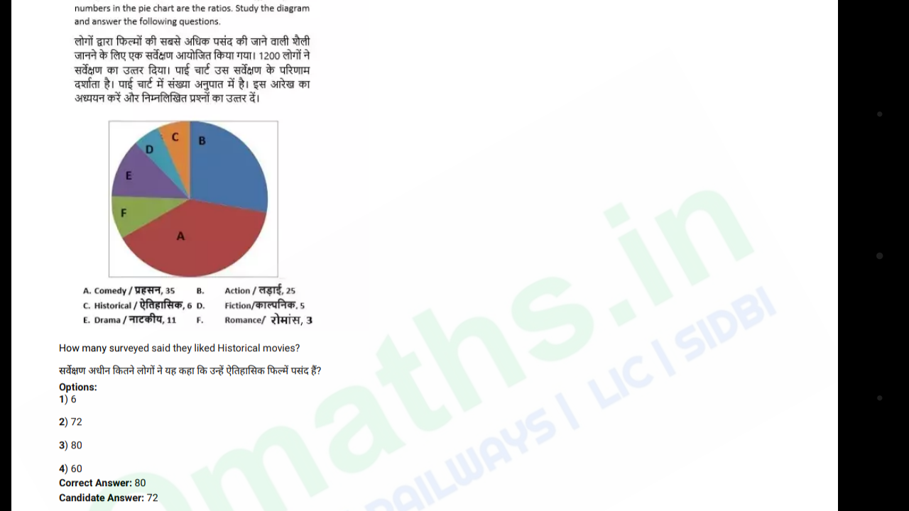 Data Interpretation Question Based On Pie Chart Testbook Discuss